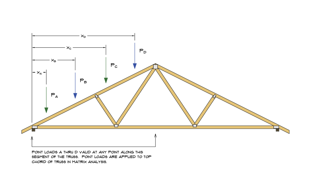 Building garage with engineered trusses carpentry page for Garage building material calculator