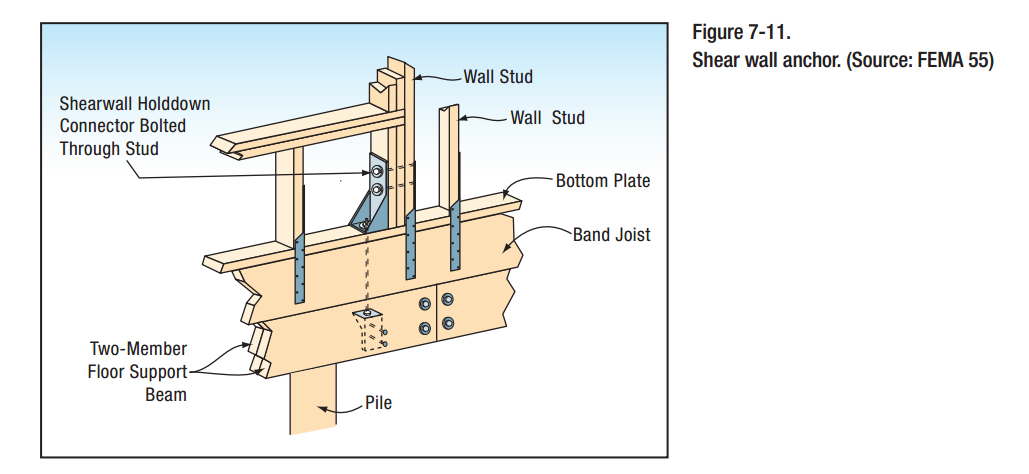 Wood Post And Beam Foundation Structural Engineering