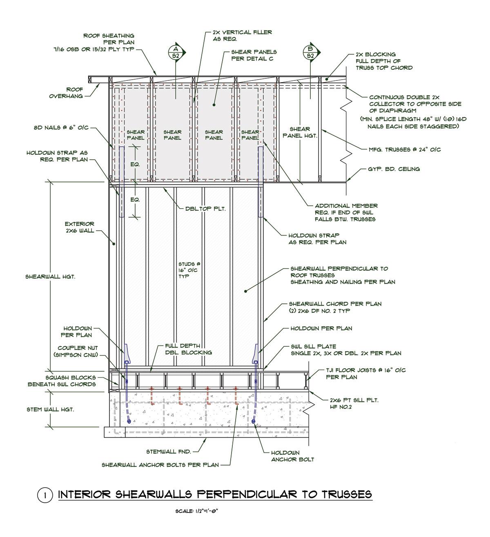 House Bolting As A Diy Building Construction Diy