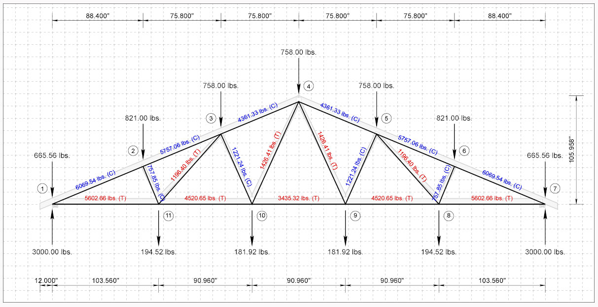 Wood truss design software free for 40 foot roof truss