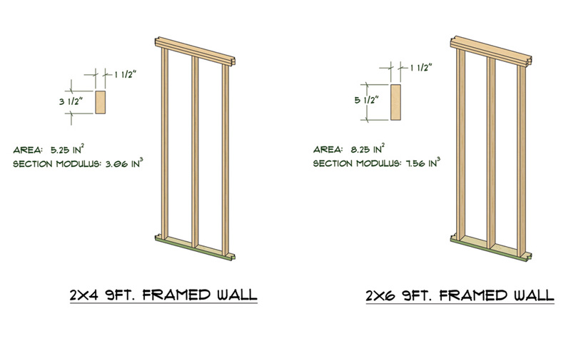 Wall Framing medeek design inc. - 2x6 framing