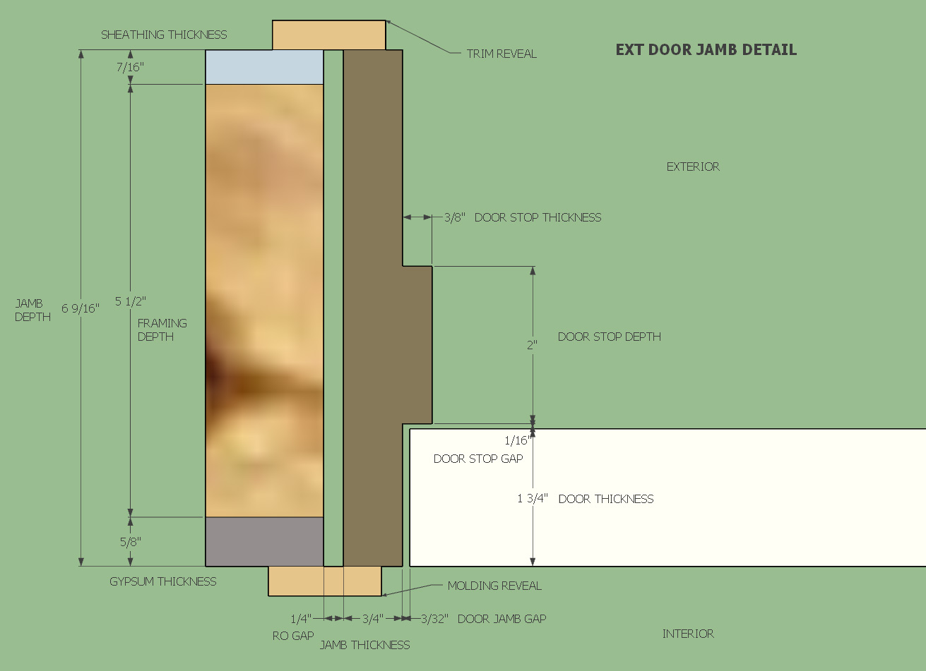 Here Are The Parameters For The Door Jamb Detail: