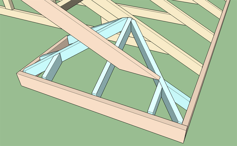 Truss plugin extension extensions sketchup community for Tji 210
