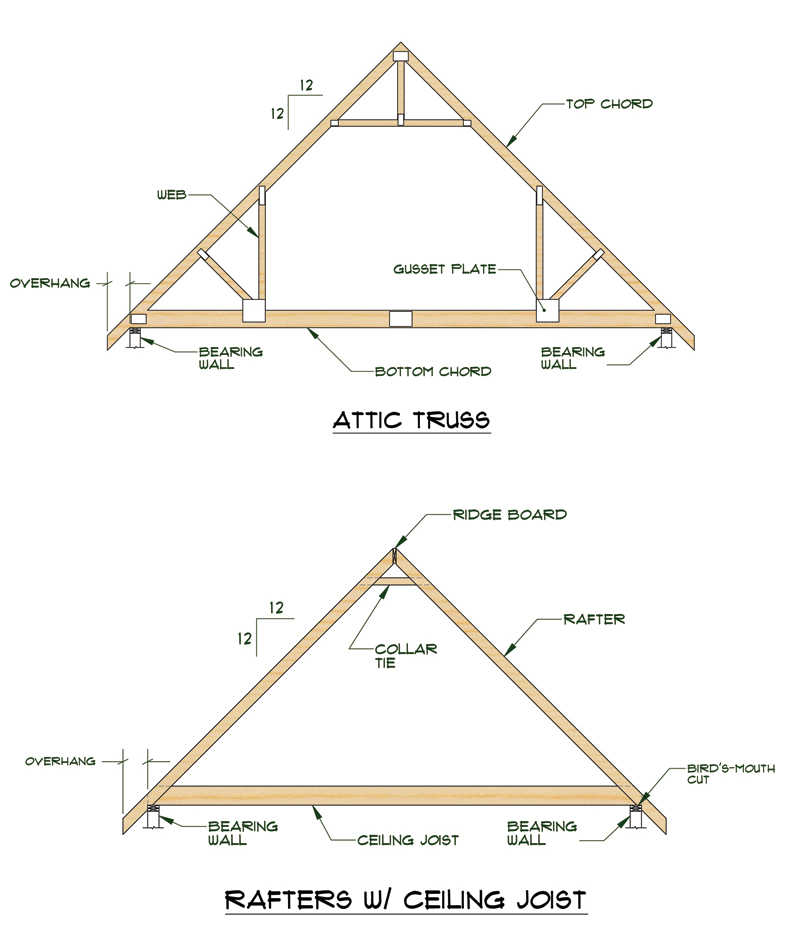 Resources snow images for I joist vs floor truss