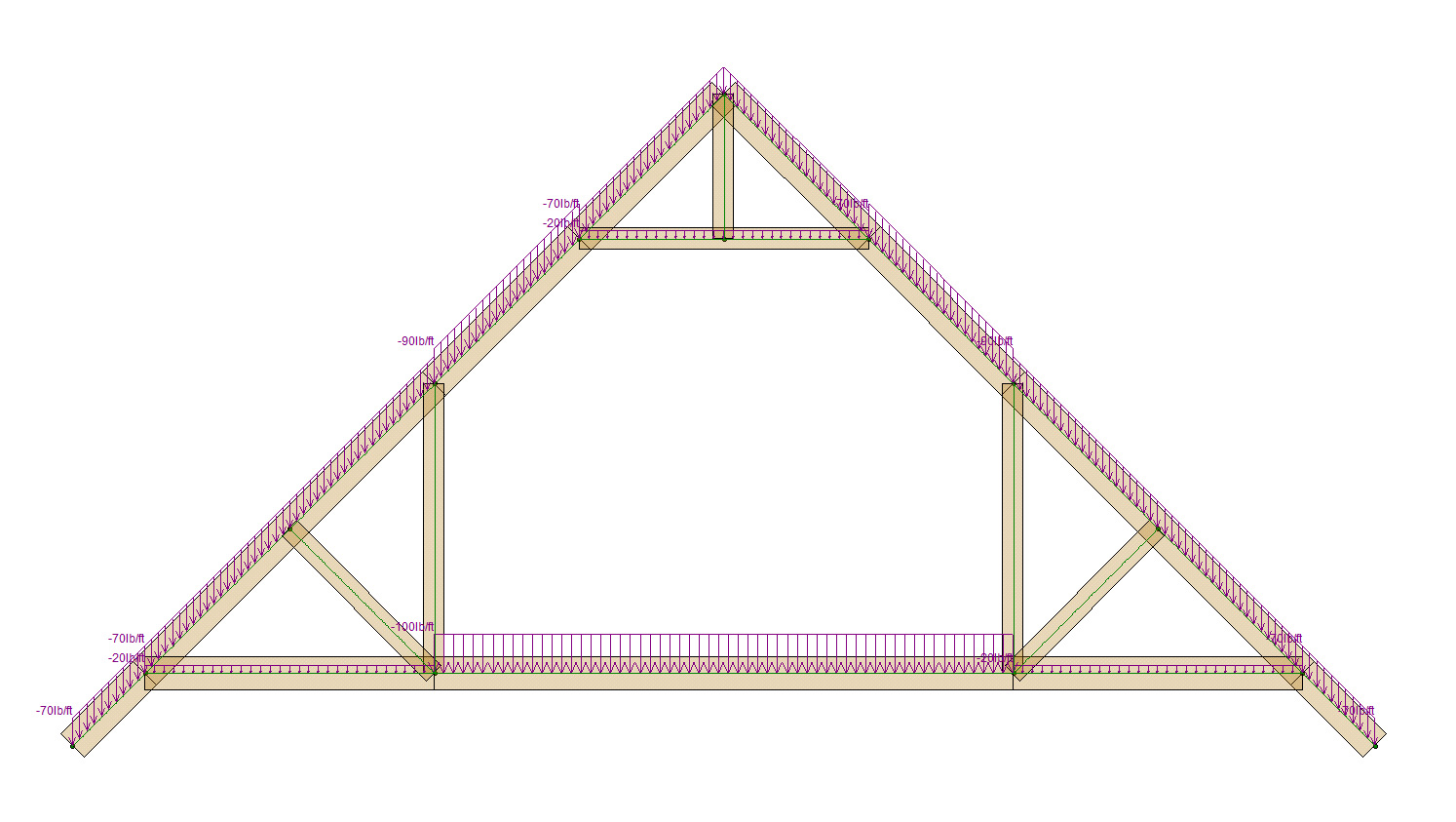 How Much Are Trusses Of Attic Trusses Structural Engineering Other Technical