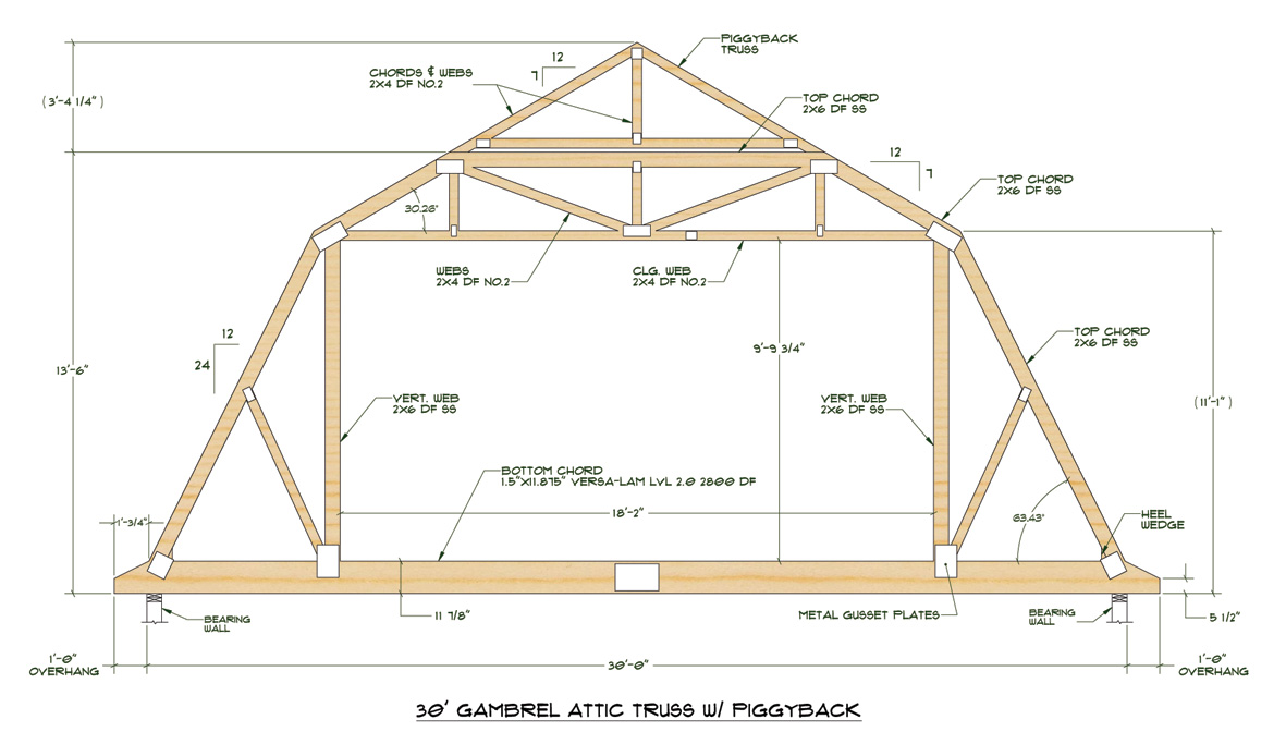 Trusses gambrel room in attic joy studio design gallery for Roof truss cost