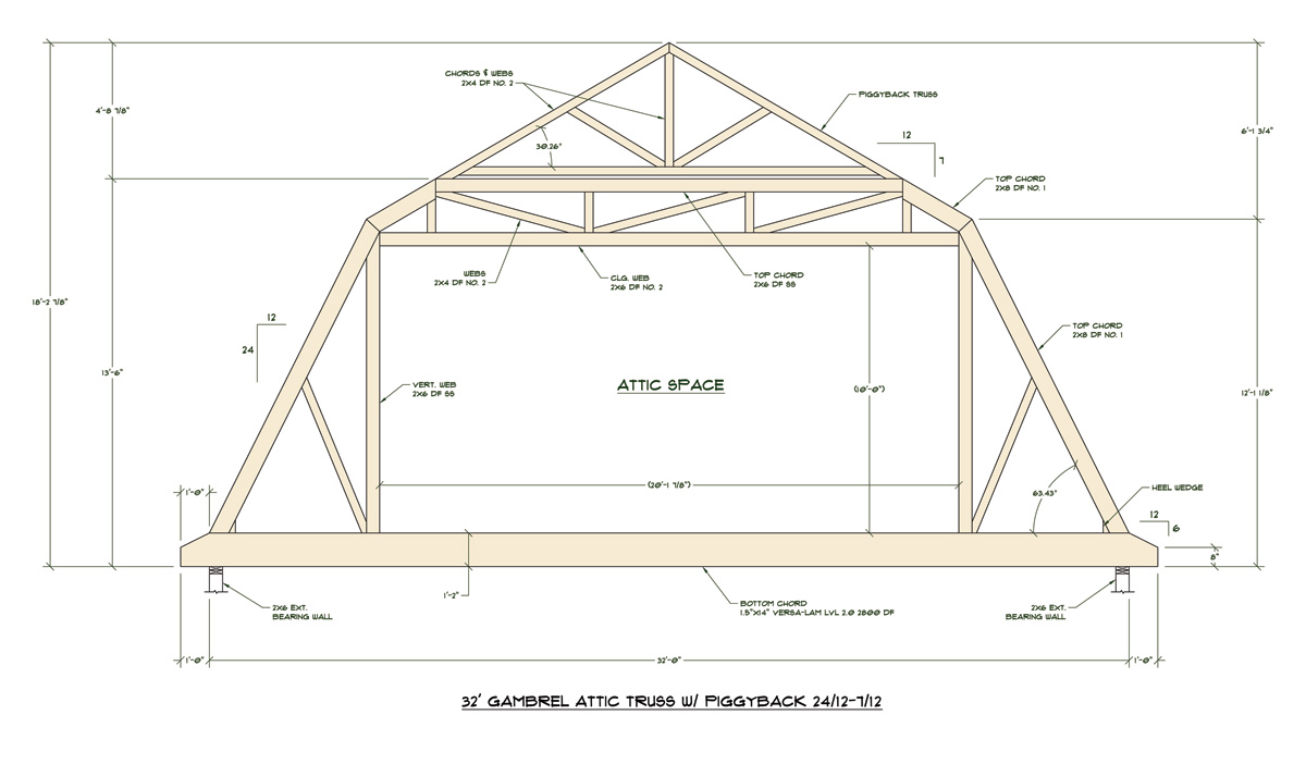 Trusses Gambrel Room In Attic Joy Studio Design Gallery