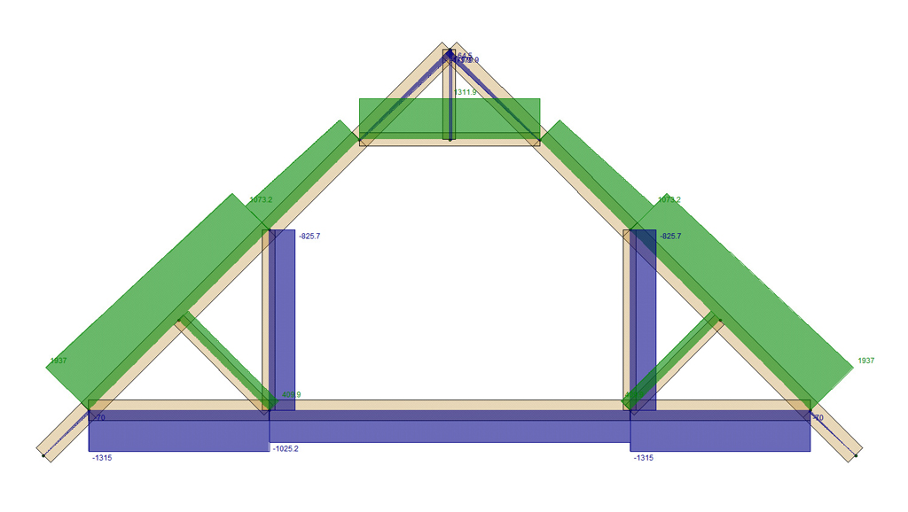 Medeek Design Inc Attic Truss Analysis