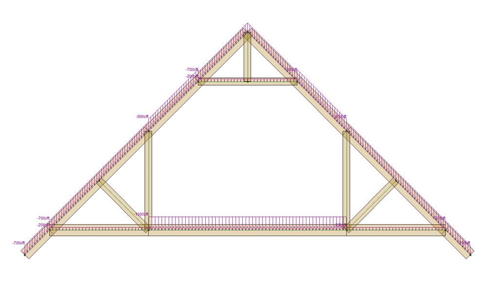Medeek Design Inc. - Attic Truss Analysis