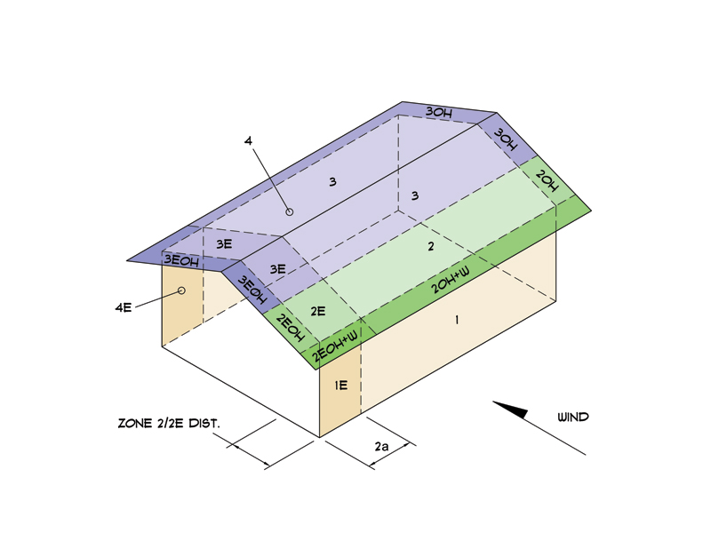 Wind Envelope Procedure With A Half Hip Roof And Dutch