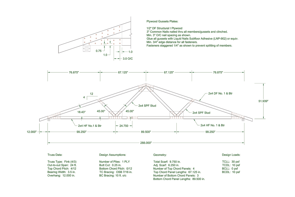 Wood Gusset Connected Trusses Structural Engineering