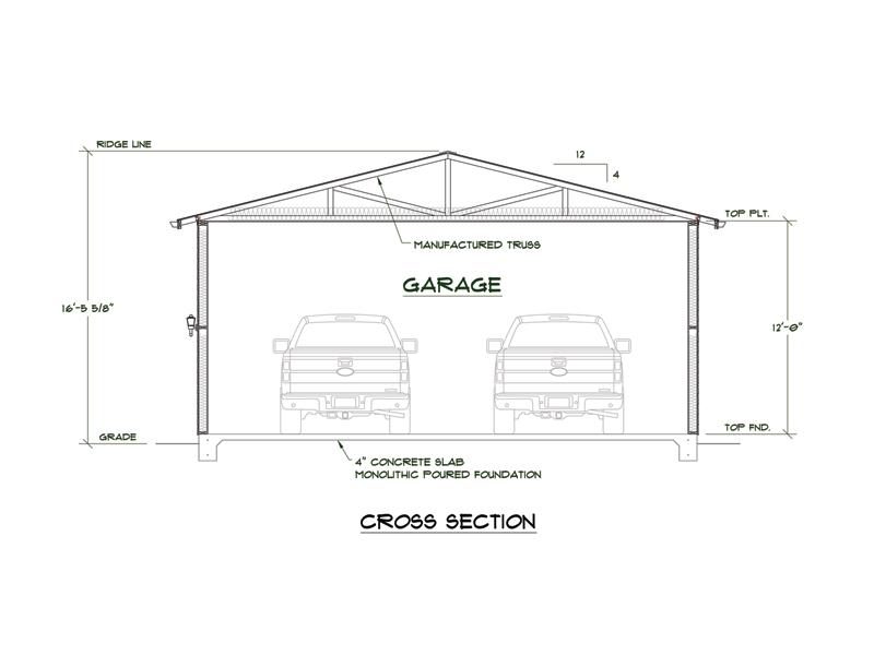 Medeek design plan no garage2826 2 for Garage foundation plans