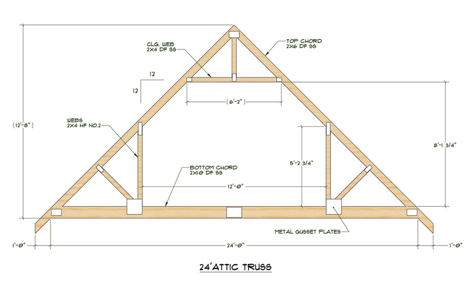 Medeek design inc truss gallery for 12 6 roof pitch