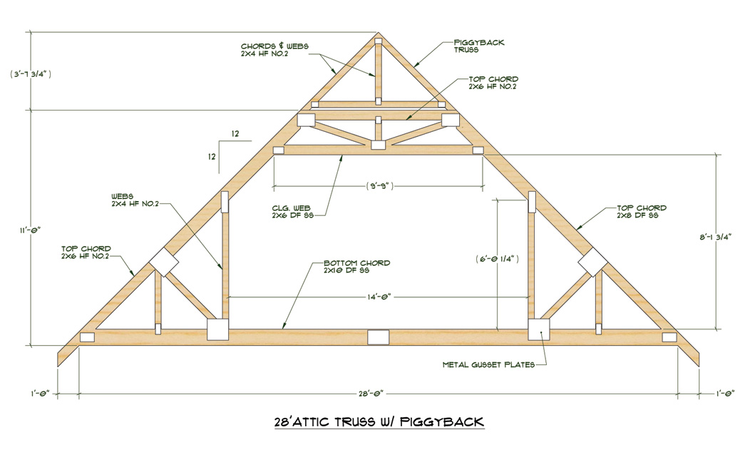 Medeek design inc truss gallery Pre made roof trusses